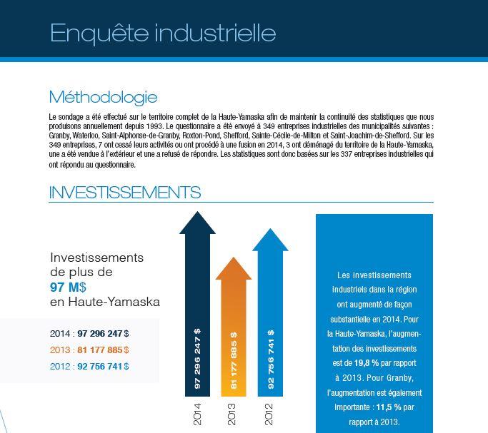 image invest 2014
